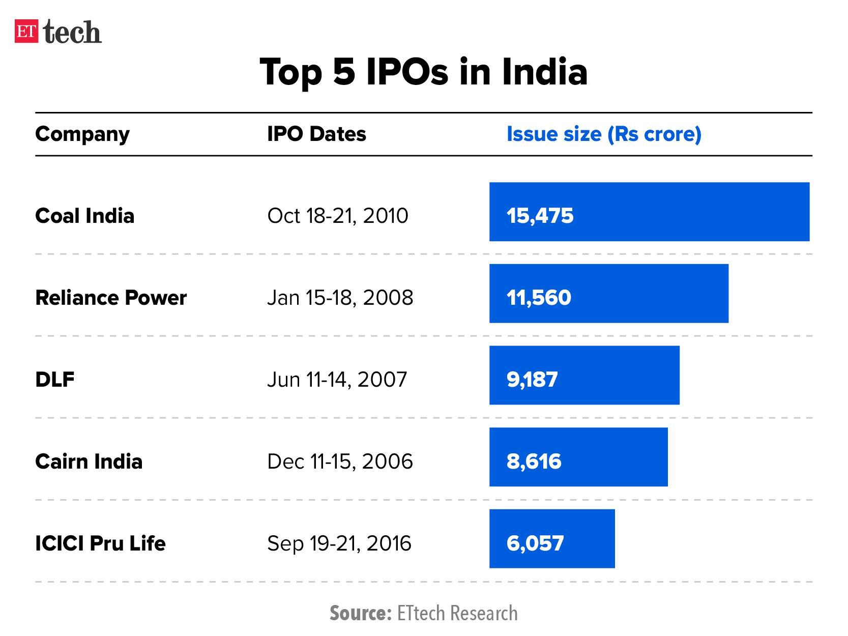 印度第三方支付